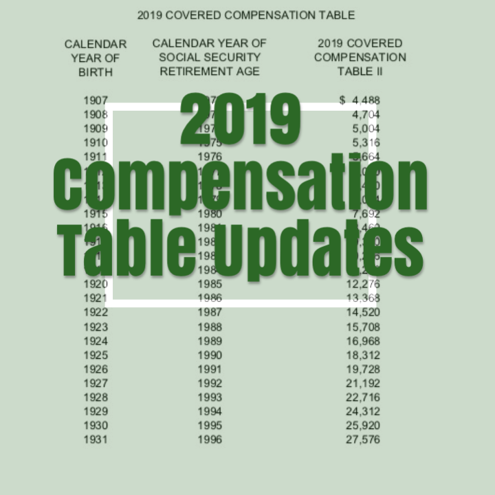 IRS Updates 2019 Compensation Table